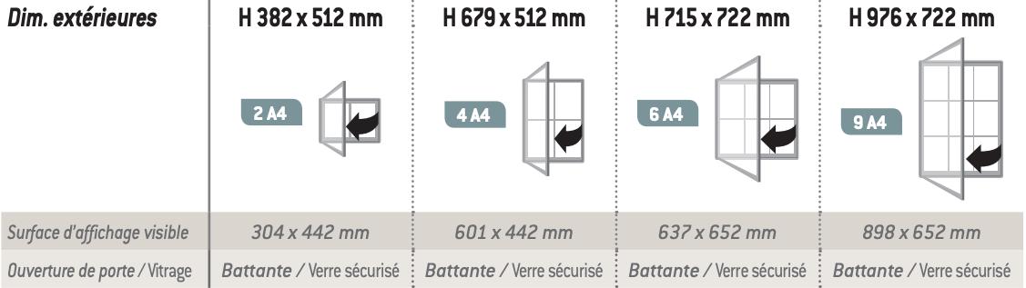 dimensions de la vitrine extérieure d'affichage