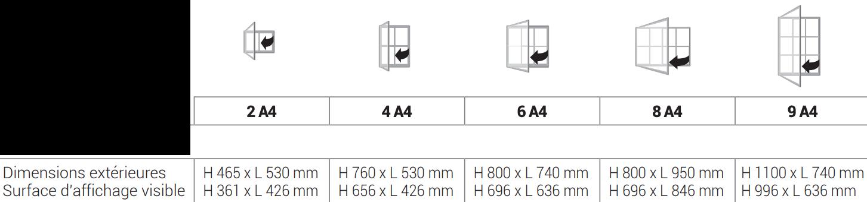 Dimensions de la vitrine d'affichage moderne