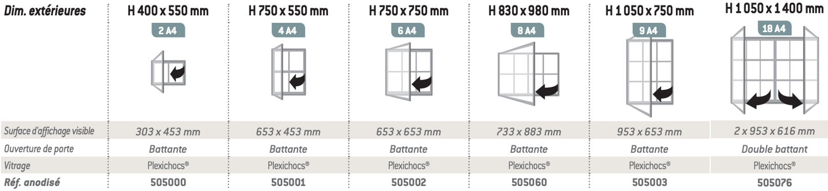 dimensions-vitrine-tradition-exterieure.png
